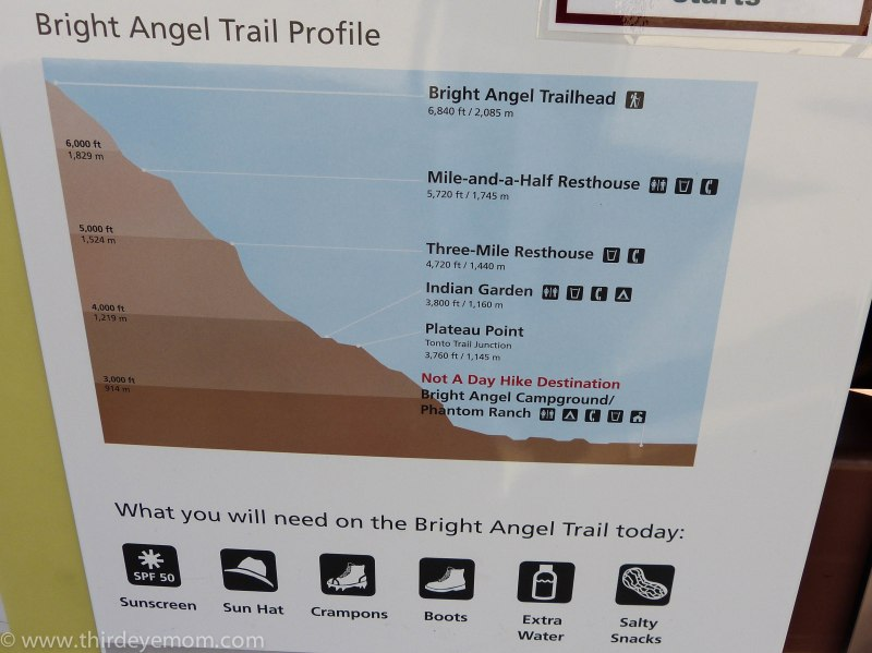 Bright Angel Trailhead Grand Canyon